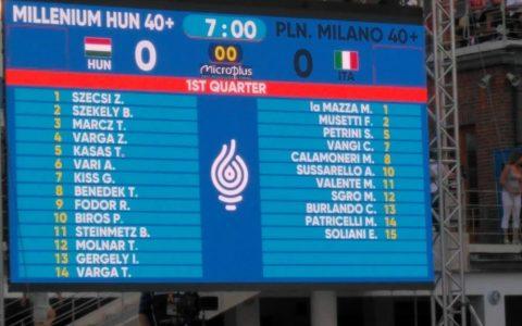 Mondiali Budapest 2017-LA PARTITA